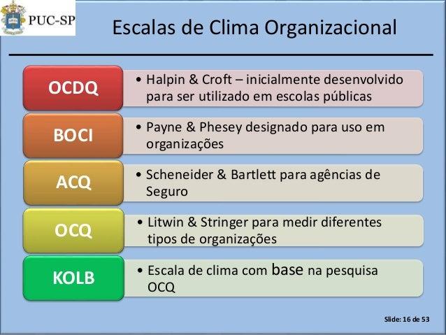 a escala de medición de clima organizacional de litwin pdf