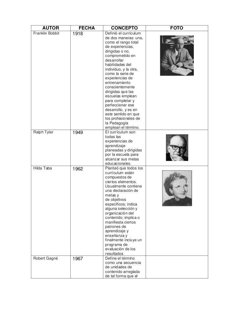 condiciones de trabajo definicion segun autores