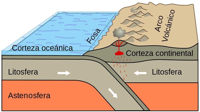 composicion de la corteza terrestre pdf