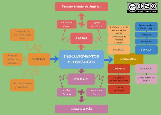 cambios y continuidades en el descubrimiento de america pdf