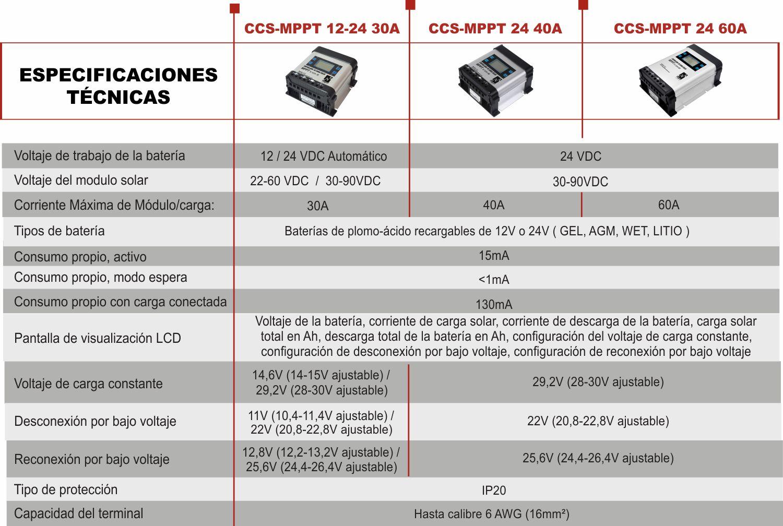 controlador carga solar en pdf