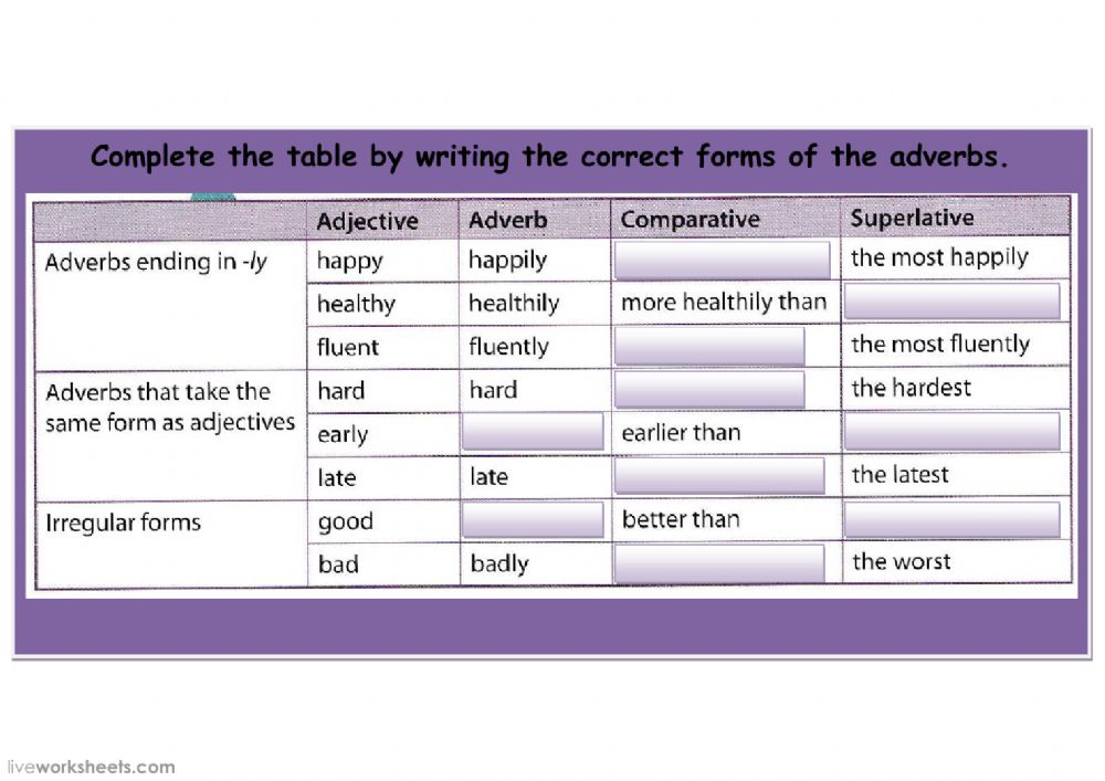 adverb comparative and superlative exercises pdf