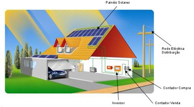 autoconsumo solar españa pdf libro