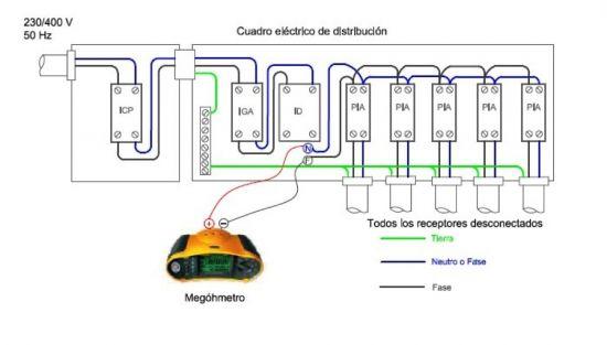 3 condiciones de instalaciones de motores de acuerdo a norma