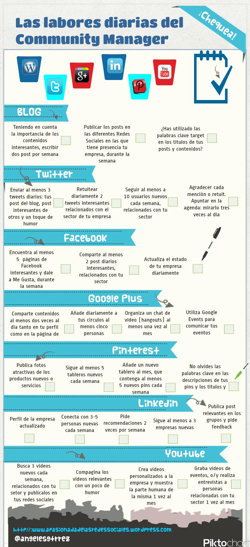 como reemplazar 1 pagina de un pdf