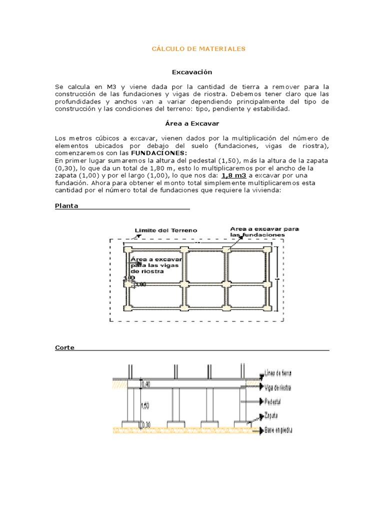 calculo de materiales de construccion pdf