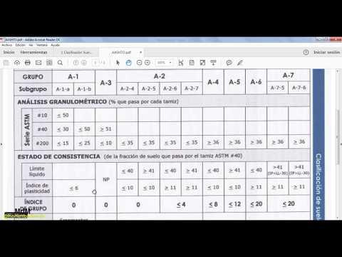 clasificacion de suelos sucs y aashto pdf