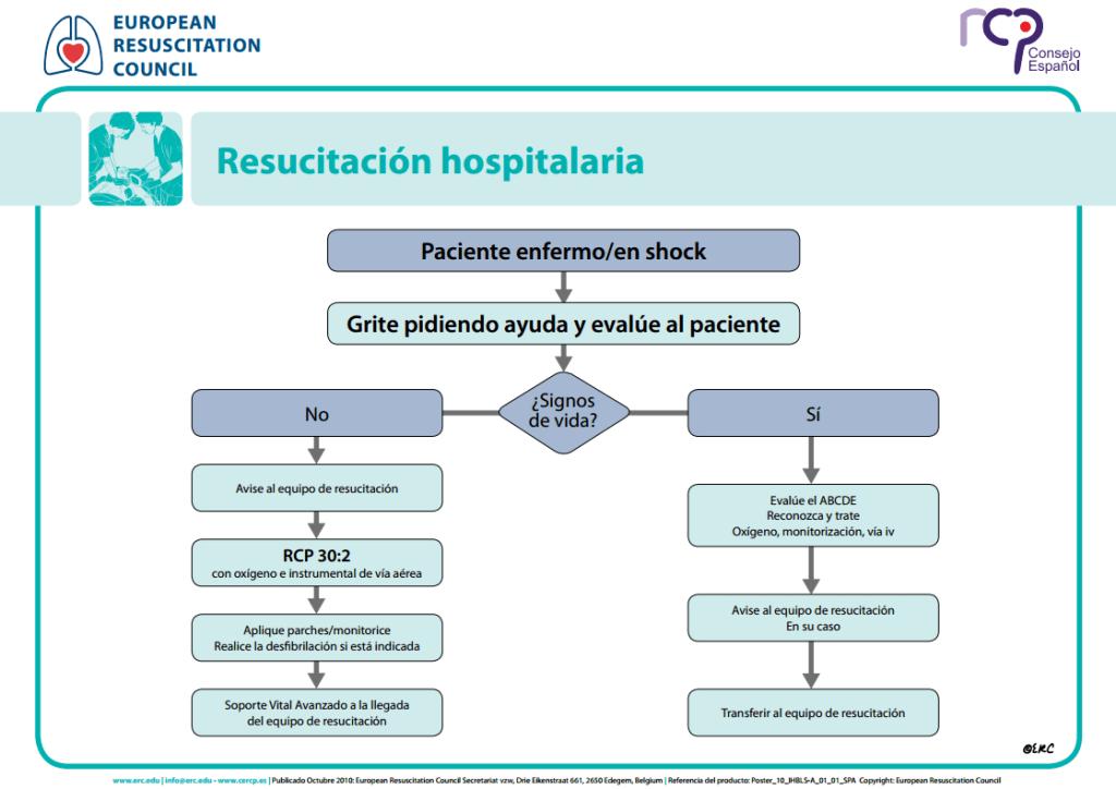 definicion del modelo clinico pdf