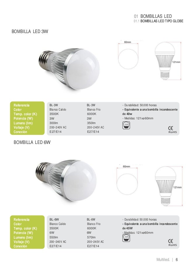 catalogo de luminarias led philips pdf