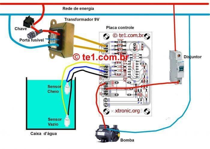 controlador de nivel de agua pdf