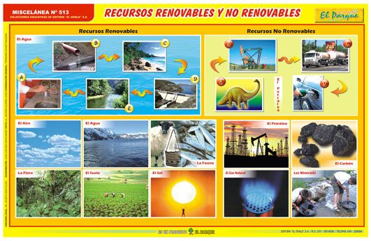 10 tipos de energias en chile pdf