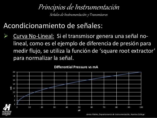 como medir con instrumentacion electrica pdf