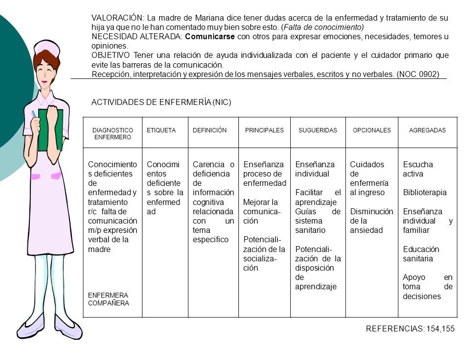 definicion de las 14 necesidades de virginia henderson pdf