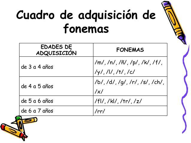 adquisicion del lenguaje por edades pdf