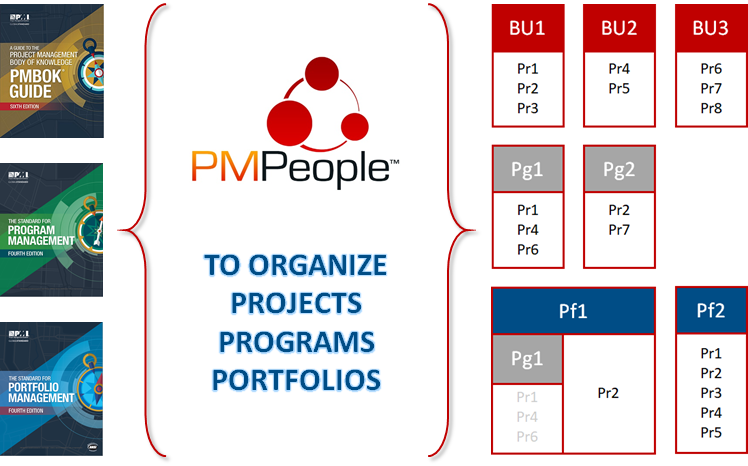 agile practice guide pmi pdf free download