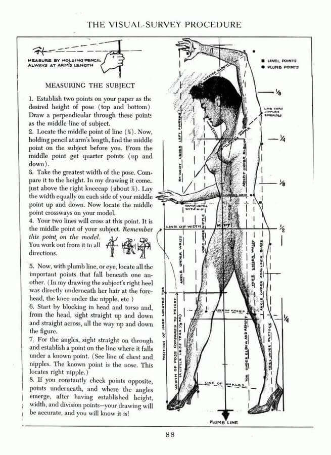 aprender a dibujar cuerpo humano pdf