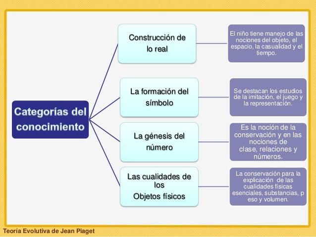 aprendizaje por imitacion piaget pdf