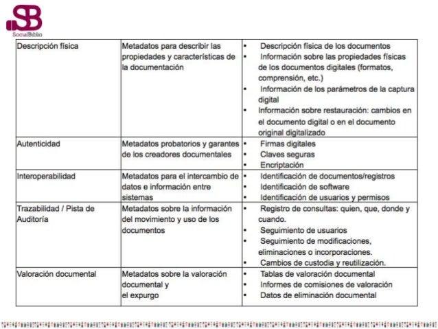 archivos de la dictadura pdf