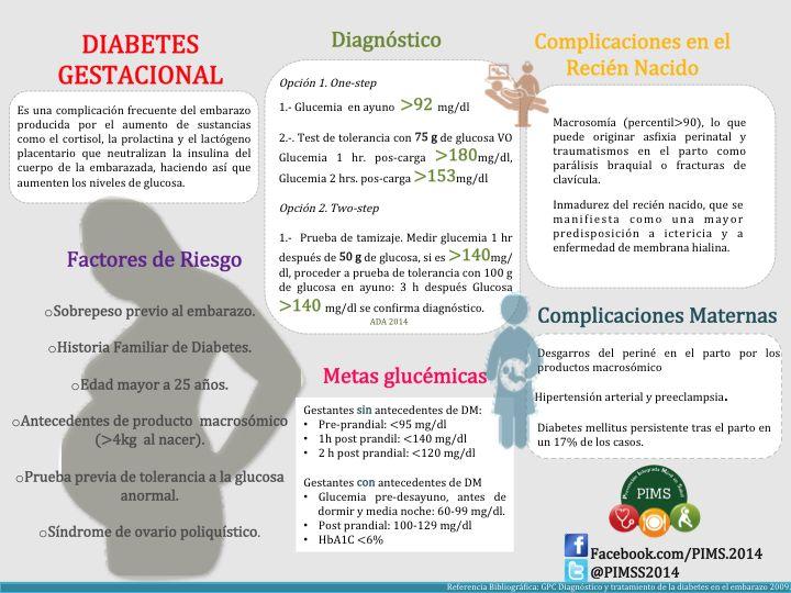 atencion primaria y mujeres con cancer de mama pdf