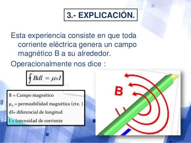 campo magnetico y corriente electrica pdf