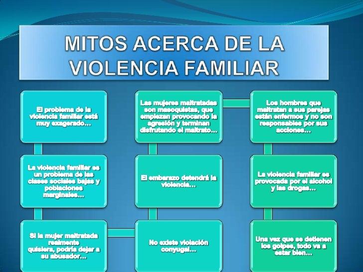 ciclo de la violencia de walker pdf