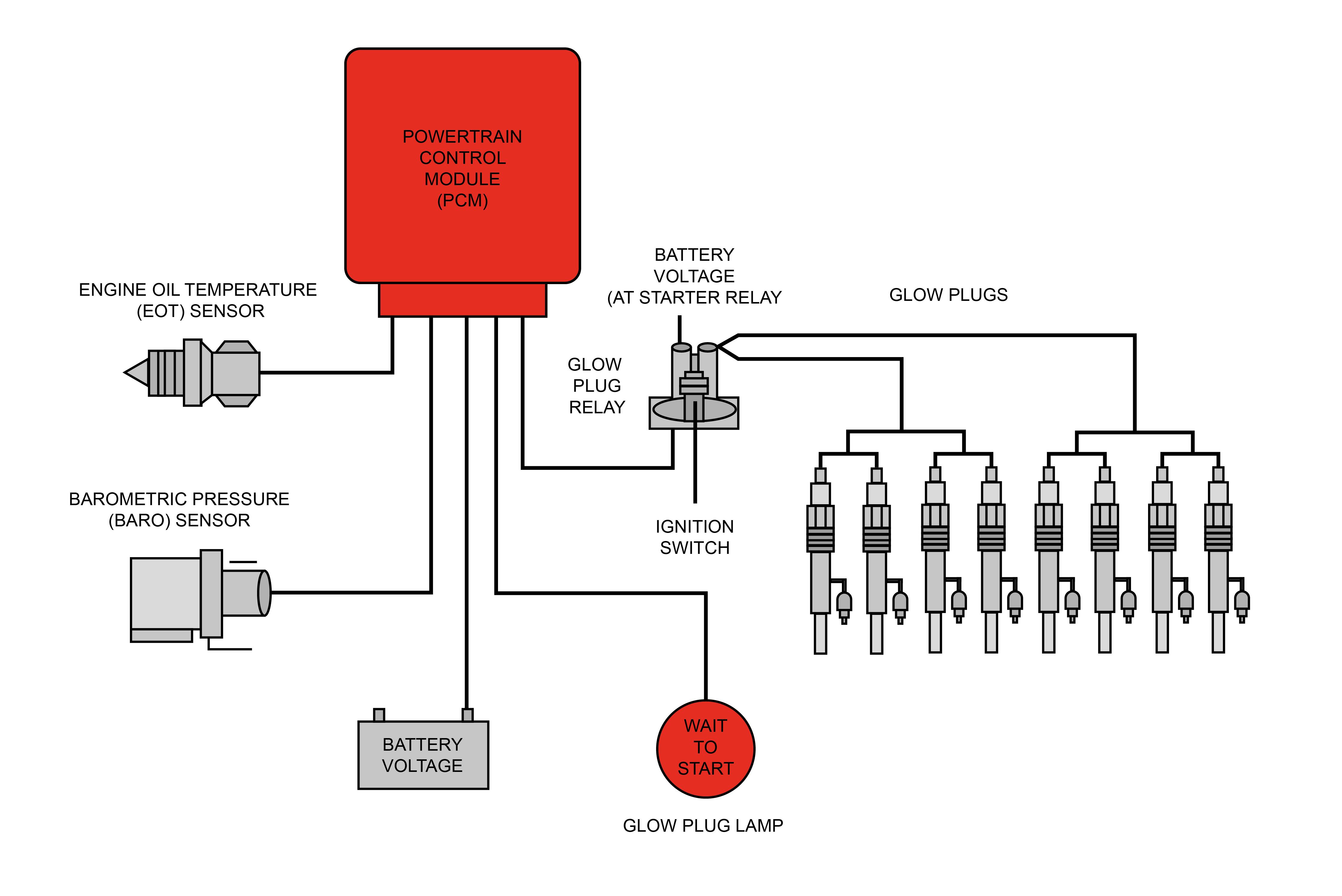 citroen diesel engine 1990 pdf
