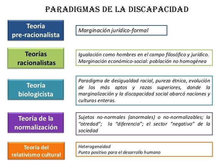 clasificacion de la discapacidad pdf