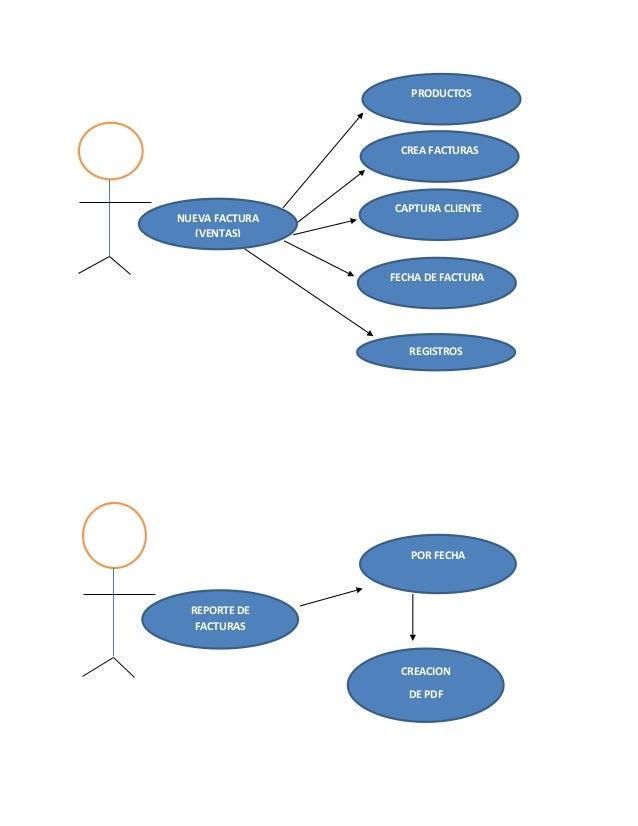 como modificar fecha de creacion de en pdf