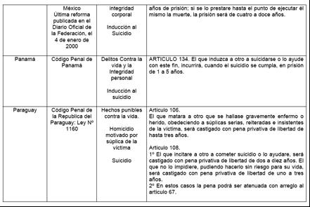 dagoberto duarte suicidio en chile pdf