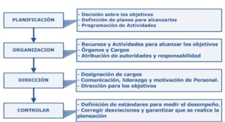 definicion de control segun el diccionario dela real academia española