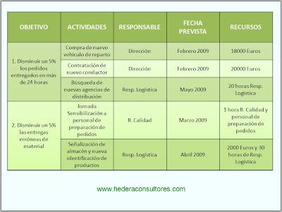 definicion de objetivos metas e indicadores forestal pdf