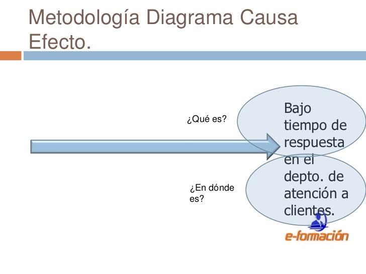 definicion metodo m ishikawa pdf
