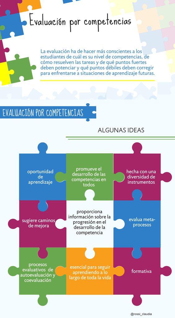 concepto estrategia de evaluación pdf